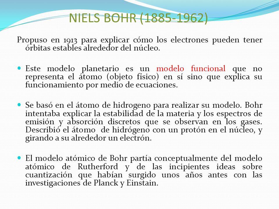NIELS BOHR (1885-1962) Propuso en 1913 para explicar cómo los electrones pueden tener órbitas estables alrededor del núcleo. Este modelo planetario es