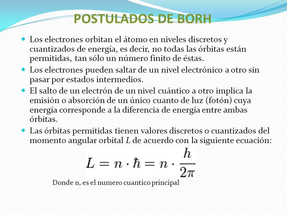 Los electrones orbitan el átomo en niveles discretos y cuantizados de energía, es decir, no todas las órbitas están permitidas, tan sólo un número fin