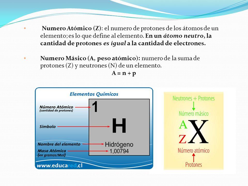 Numero Atómico (Z): el numero de protones de los átomos de un elemento; es lo que define al elemento. En un átomo neutro, la cantidad de protones es i