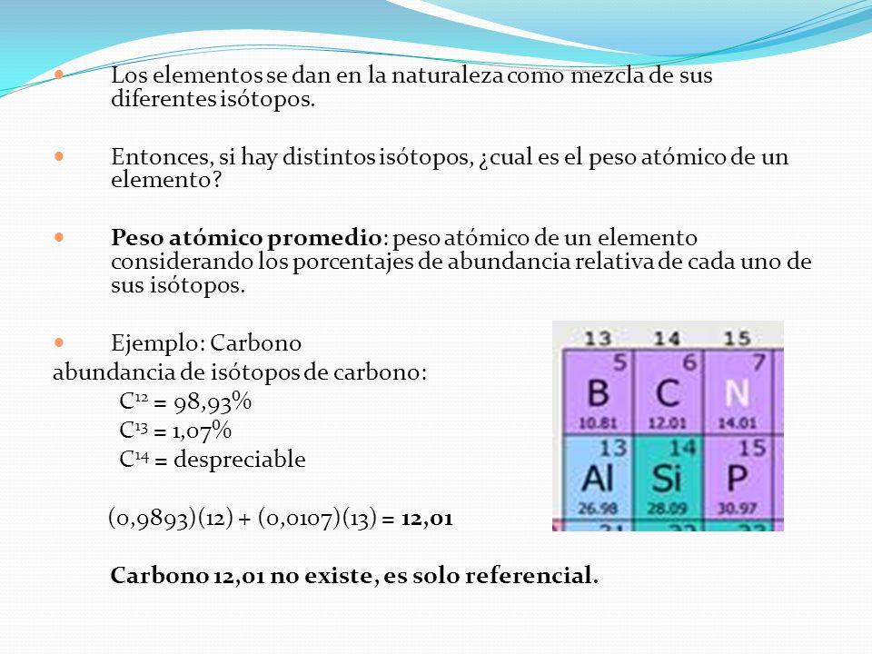 Los elementos se dan en la naturaleza como mezcla de sus diferentes isótopos. Entonces, si hay distintos isótopos, ¿cual es el peso atómico de un elem
