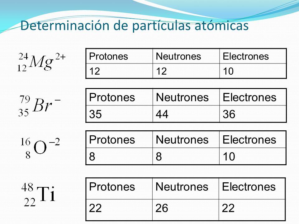 ProtonesNeutronesElectrones 354436 ProtonesNeutronesElectrones 8810 ProtonesNeutronesElectrones 222622 ProtonesNeutronesElectrones 12 10 Determinación