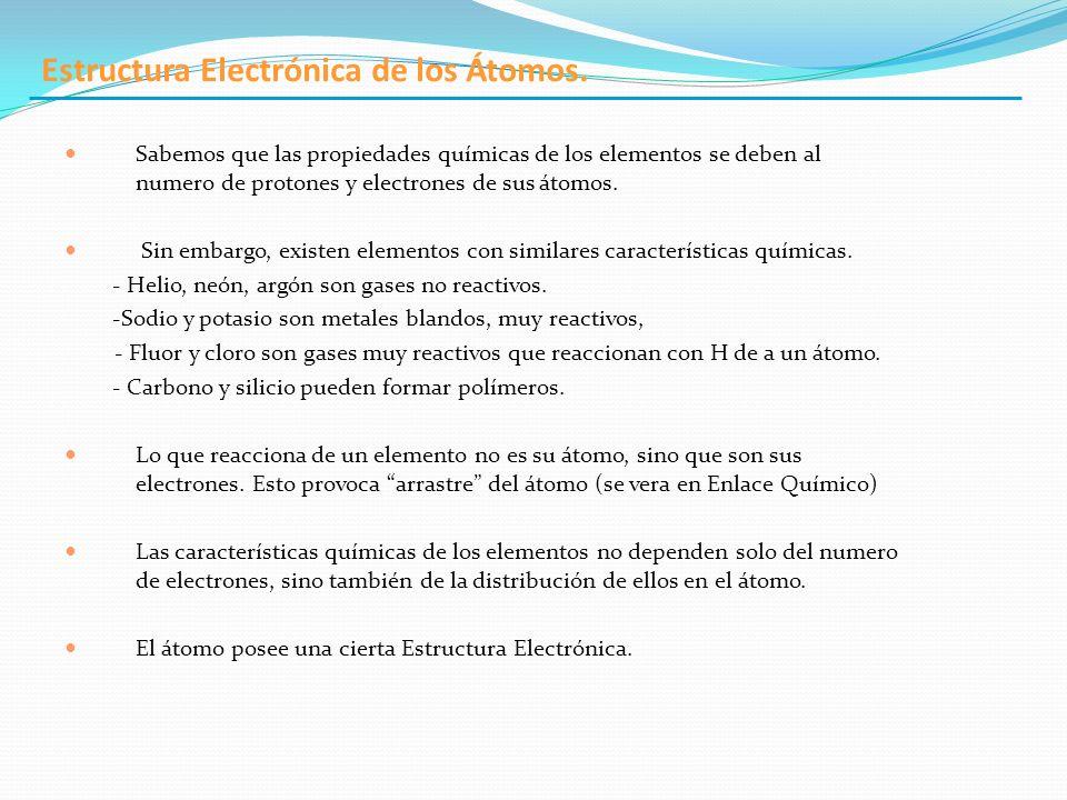 Estructura Electrónica de los Átomos. Sabemos que las propiedades químicas de los elementos se deben al numero de protones y electrones de sus átomos.