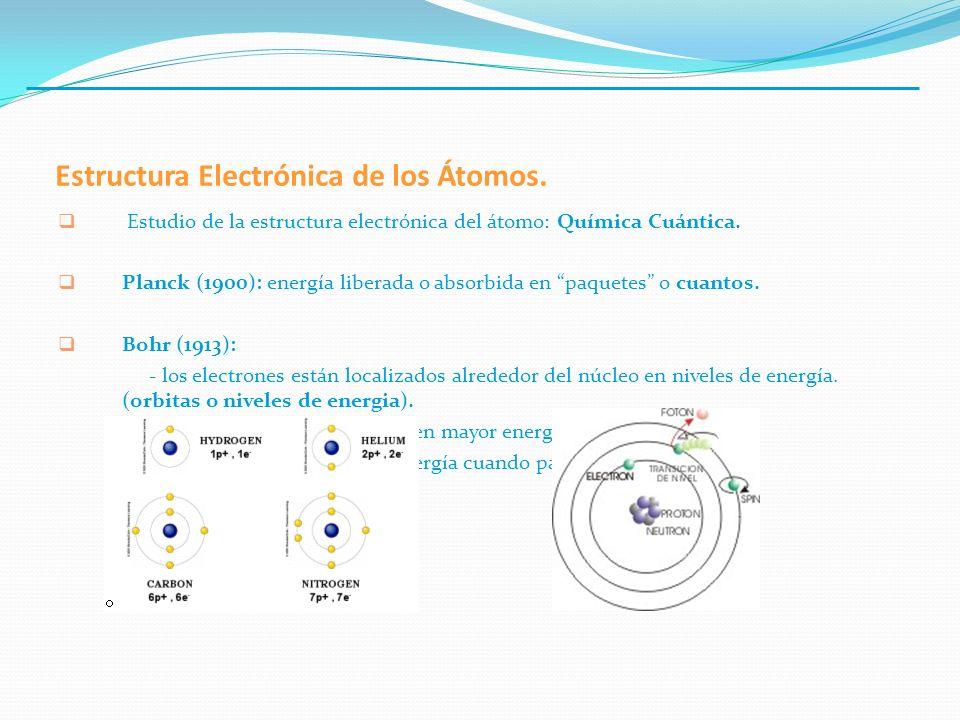 Estructura Electrónica de los Átomos. Estudio de la estructura electrónica del átomo: Química Cuántica. Planck (1900): energía liberada o absorbida en