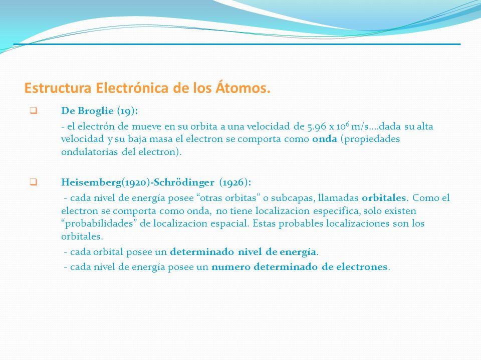 Estructura Electrónica de los Átomos. De Broglie (19): - el electrón de mueve en su orbita a una velocidad de 5.96 x 10 6 m/s….dada su alta velocidad