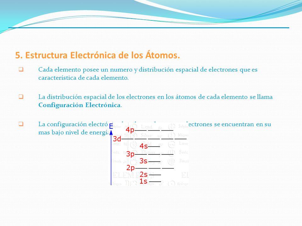 5. Estructura Electrónica de los Átomos. Cada elemento posee un numero y distribución espacial de electrones que es característica de cada elemento. L