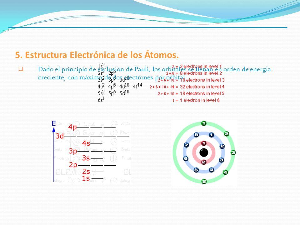 5. Estructura Electrónica de los Átomos. Dado el principio de exclusión de Pauli, los orbítales se llenan en orden de energía creciente, con máximo de