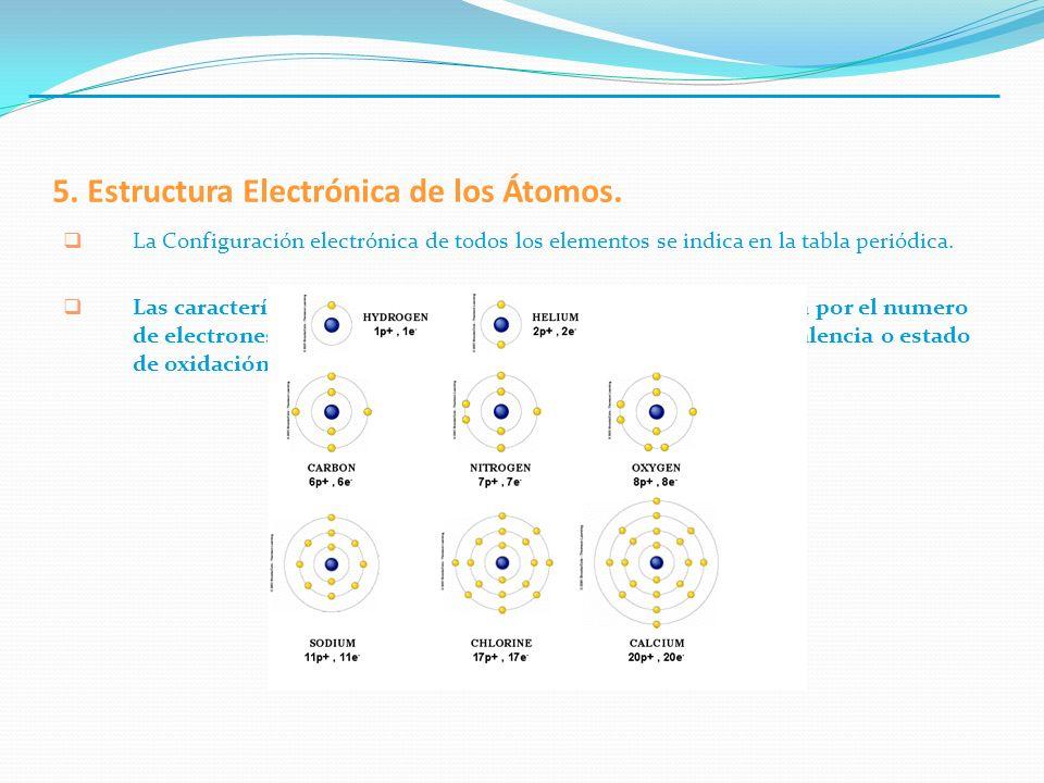 5. Estructura Electrónica de los Átomos. La Configuración electrónica de todos los elementos se indica en la tabla periódica. Las características reac