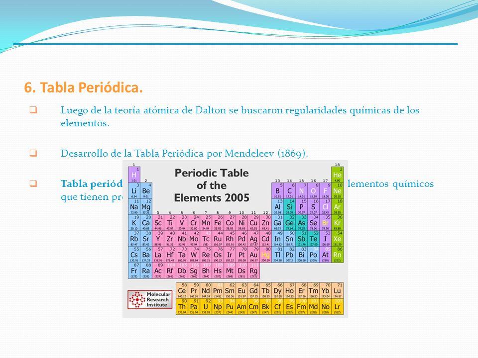 6. Tabla Periódica. Luego de la teoría atómica de Dalton se buscaron regularidades químicas de los elementos. Desarrollo de la Tabla Periódica por Men