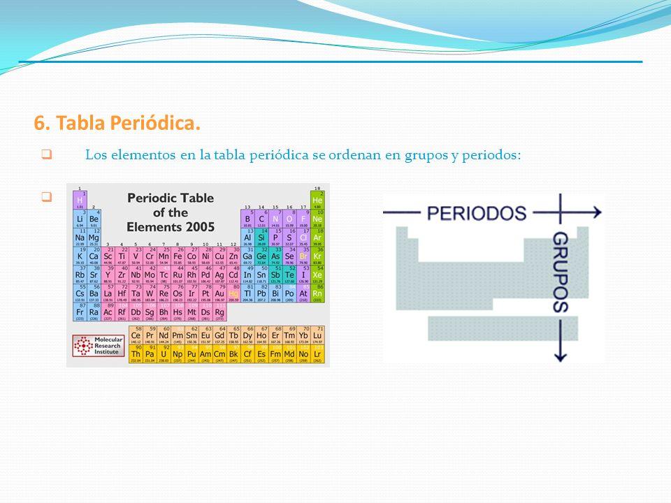 6. Tabla Periódica. Los elementos en la tabla periódica se ordenan en grupos y periodos: Grupos: - columnas.