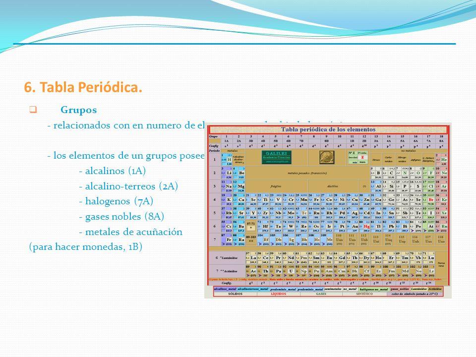 6. Tabla Periódica. Grupos - relacionados con en numero de electrones en el orbital electrónico mas externo. - los elementos de un grupos poseen ciert