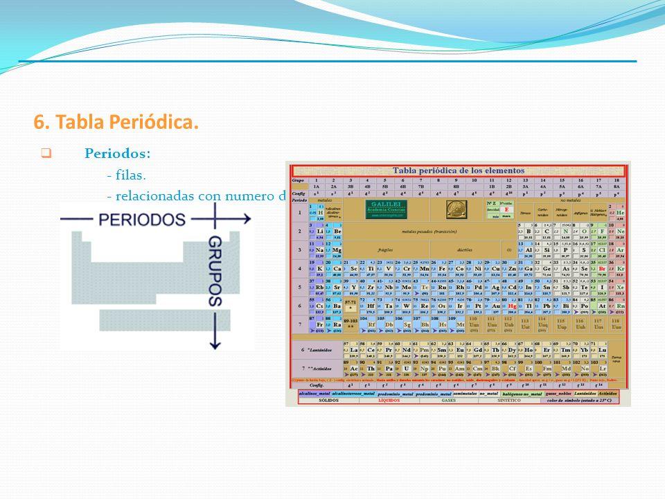 6. Tabla Periódica. Periodos: - filas. - relacionadas con numero de orbítales electrónicos de los elementos