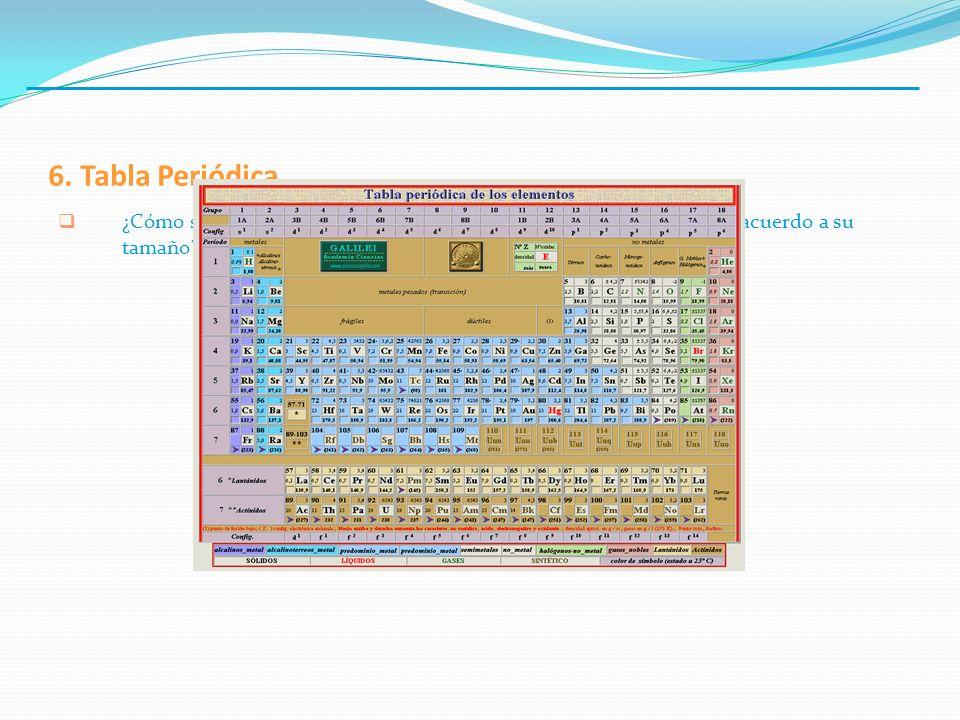 6. Tabla Periódica. ¿Cómo será la distribución de los elementos de la tabla periódica de acuerdo a su tamaño?