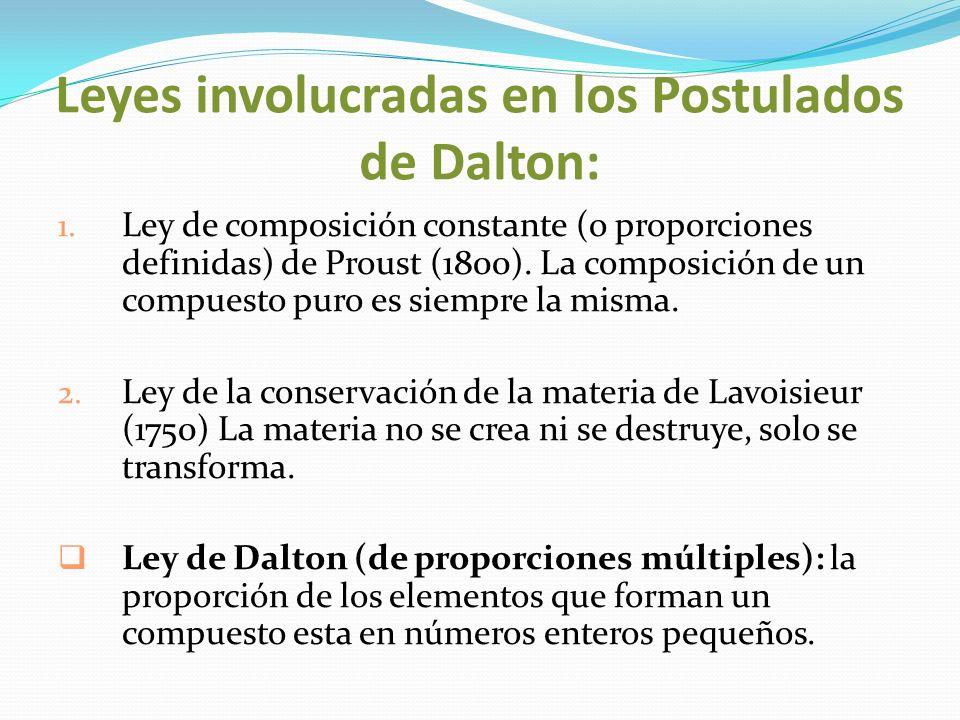 Leyes involucradas en los Postulados de Dalton: 1. Ley de composición constante (o proporciones definidas) de Proust (1800). La composición de un comp