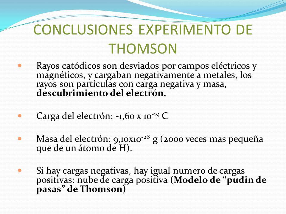 CONCLUSIONES EXPERIMENTO DE THOMSON Rayos catódicos son desviados por campos eléctricos y magnéticos, y cargaban negativamente a metales, los rayos so