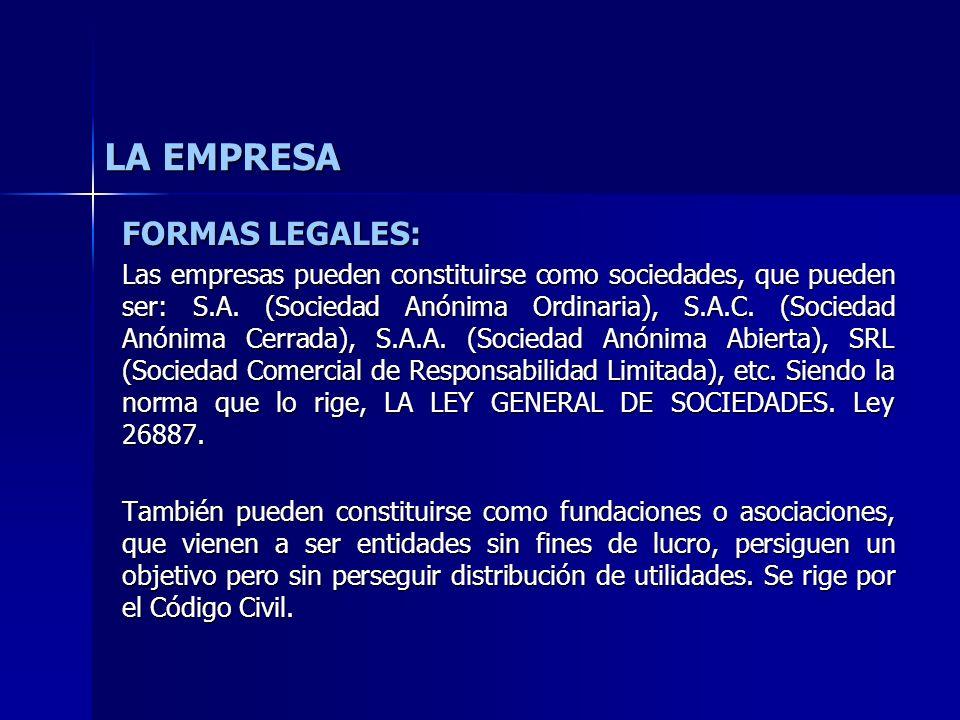 LA EMPRESA FORMAS LEGALES: Las empresas pueden constituirse como sociedades, que pueden ser: S.A. (Sociedad Anónima Ordinaria), S.A.C. (Sociedad Anóni