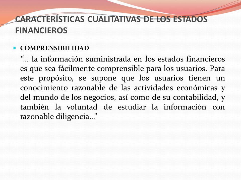 CARACTERÍSTICAS CUALITATIVAS DE LOS ESTADOS FINANCIEROS COMPRENSIBILIDAD … la información suministrada en los estados financieros es que sea fácilment