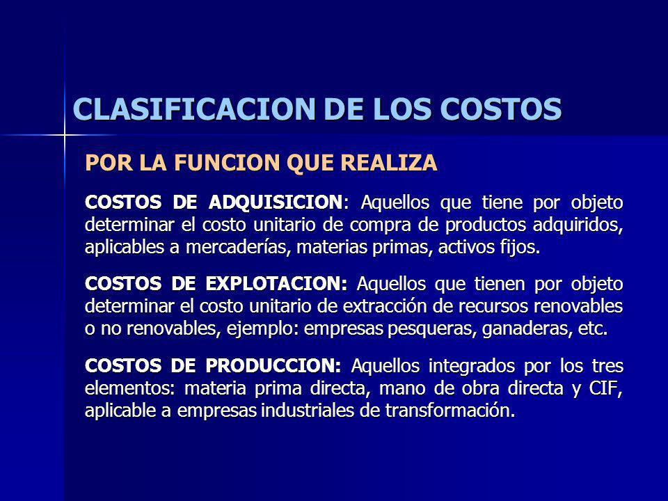 CLASIFICACION DE LOS COSTOS POR LA FUNCION QUE REALIZA COSTOS DE ADQUISICION: Aquellos que tiene por objeto determinar el costo unitario de compra de
