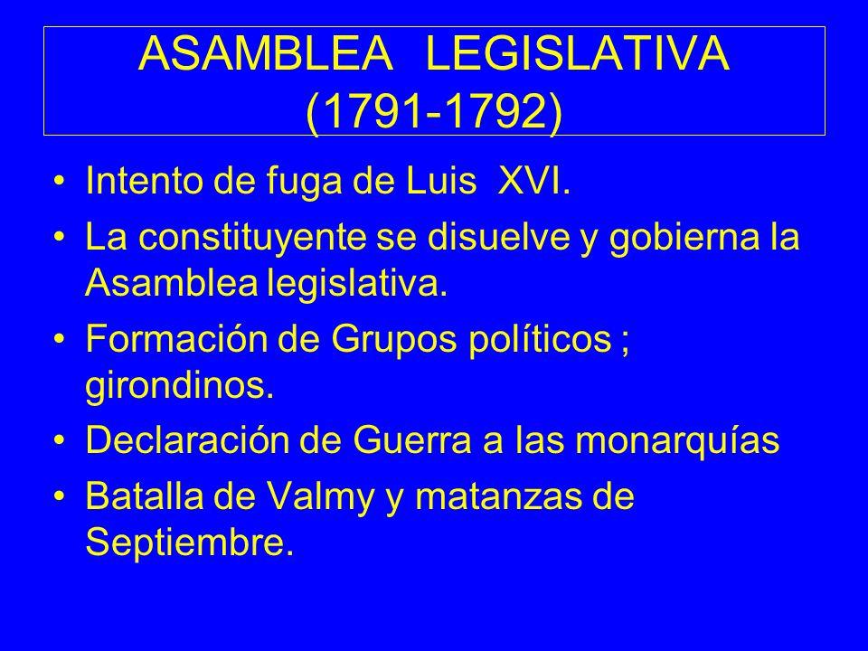ASAMBLEA LEGISLATIVA (1791-1792) Intento de fuga de Luis XVI. La constituyente se disuelve y gobierna la Asamblea legislativa. Formación de Grupos pol