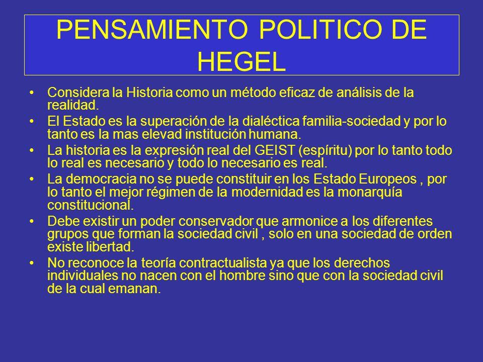 PENSAMIENTO POLITICO DE HEGEL Considera la Historia como un método eficaz de análisis de la realidad.