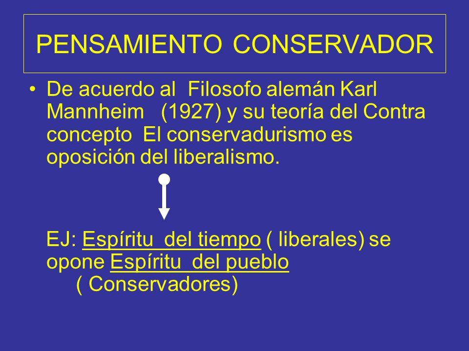 PENSAMIENTO CONSERVADOR De acuerdo al Filosofo alemán Karl Mannheim (1927) y su teoría del Contra concepto El conservadurismo es oposición del liberalismo.