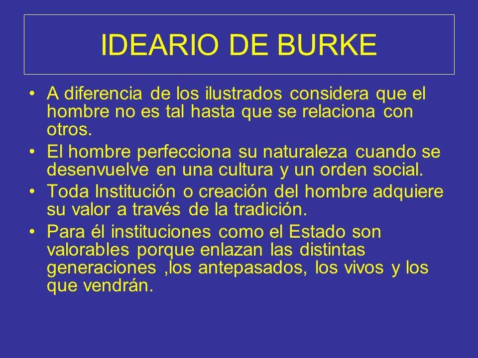 IDEARIO DE BURKE El Estado no debiera ser considerado como algo un poco mayor que un contrato de sociedad para negocios sobre pimienta o café.