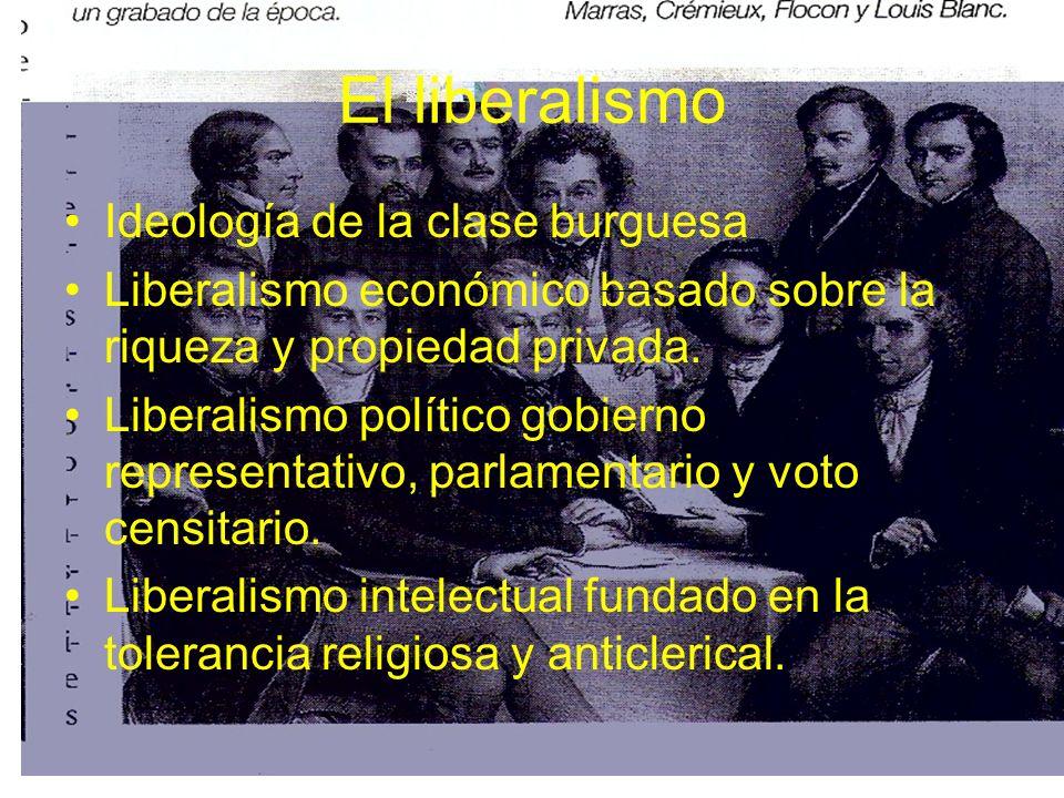El liberalismo Ideología de la clase burguesa Liberalismo económico basado sobre la riqueza y propiedad privada. Liberalismo político gobierno represe