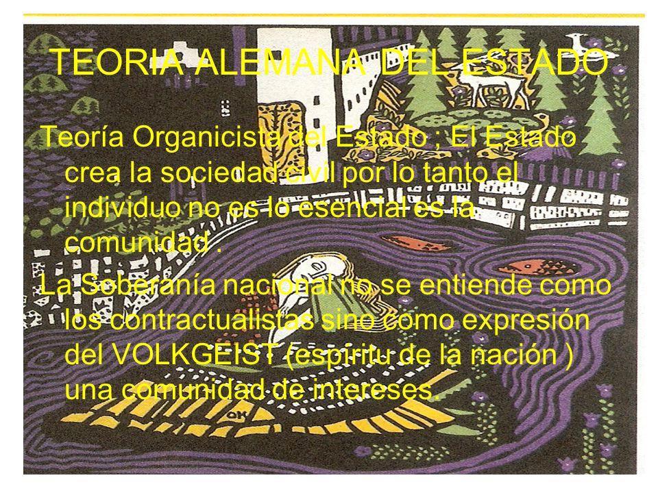 TEORIA ALEMANA DEL ESTADO Teoría Organicista del Estado ; El Estado crea la sociedad civil por lo tanto el individuo no es lo esencial es la comunidad