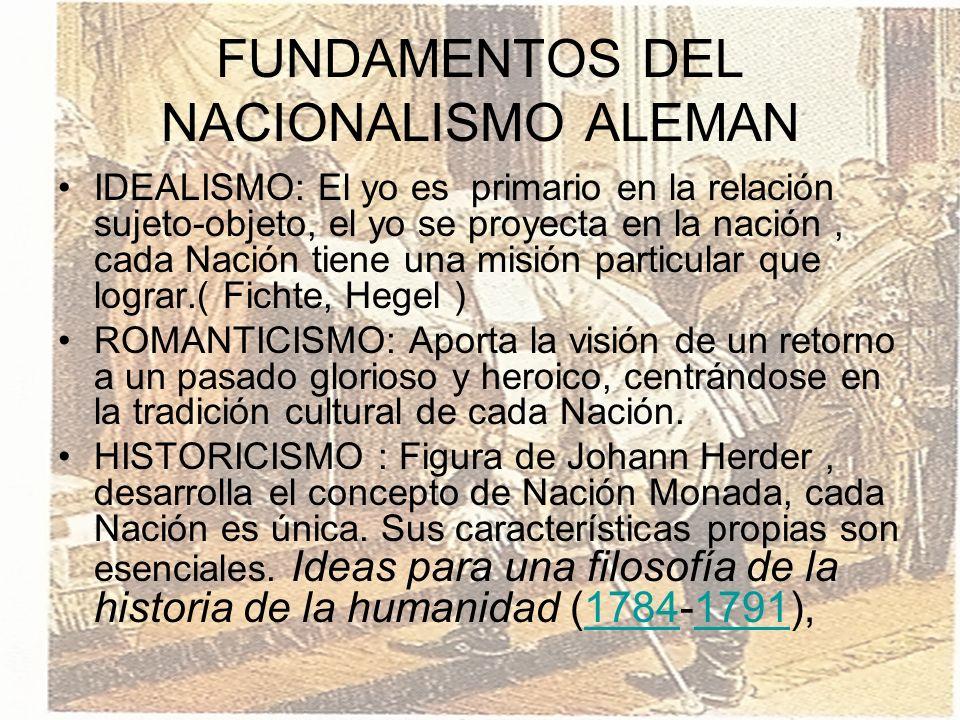 FUNDAMENTOS DEL NACIONALISMO ALEMAN IDEALISMO: El yo es primario en la relación sujeto-objeto, el yo se proyecta en la nación, cada Nación tiene una m