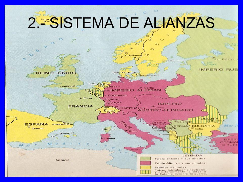 2.- SISTEMA DE ALIANZAS