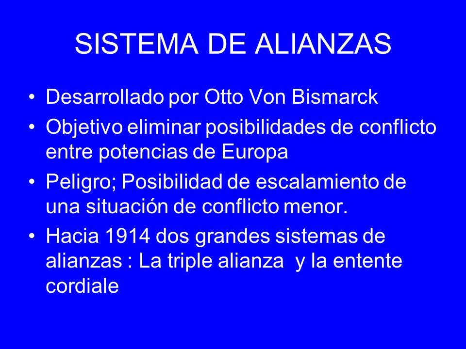 SISTEMA DE ALIANZAS Desarrollado por Otto Von Bismarck Objetivo eliminar posibilidades de conflicto entre potencias de Europa Peligro; Posibilidad de