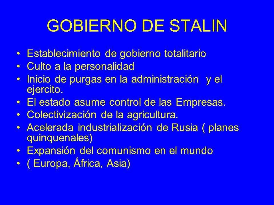GOBIERNO DE STALIN Establecimiento de gobierno totalitario Culto a la personalidad Inicio de purgas en la administración y el ejercito. El estado asum