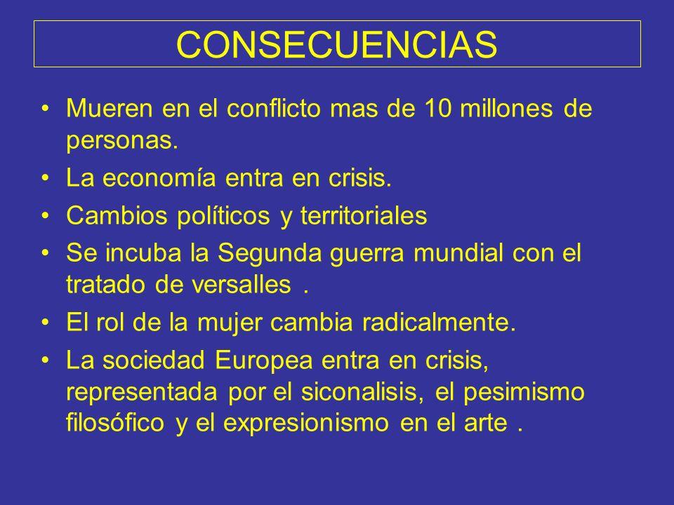CONSECUENCIAS Mueren en el conflicto mas de 10 millones de personas. La economía entra en crisis. Cambios políticos y territoriales Se incuba la Segun