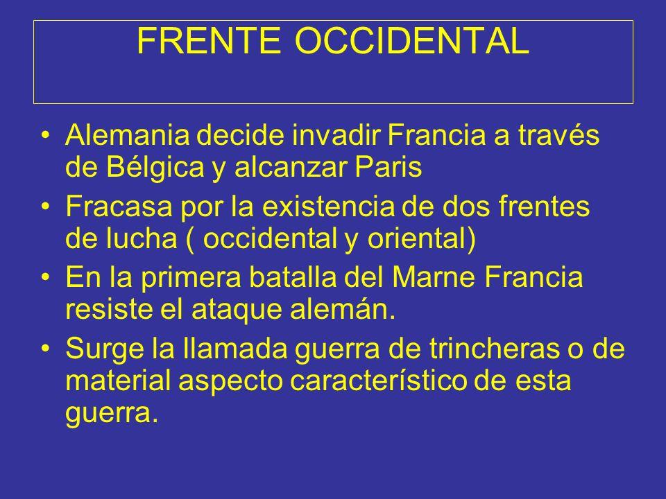 FRENTE OCCIDENTAL Alemania decide invadir Francia a través de Bélgica y alcanzar Paris Fracasa por la existencia de dos frentes de lucha ( occidental
