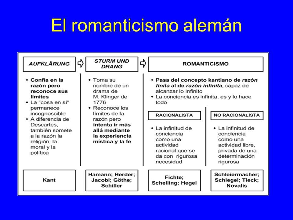 La Música del Romanticismo La exaltación de la sensibilidad.