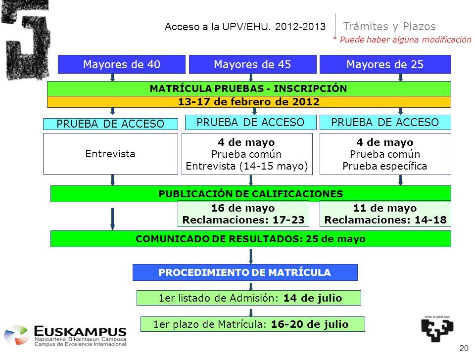 20 Acceso a la UPV/EHU. 2012-2013 Trámites y Plazos Mayores de 45Mayores de 25 1er plazo de Matrícula: 16-20 de julio PRUEBA DE ACCESO 4 de mayo Prueb