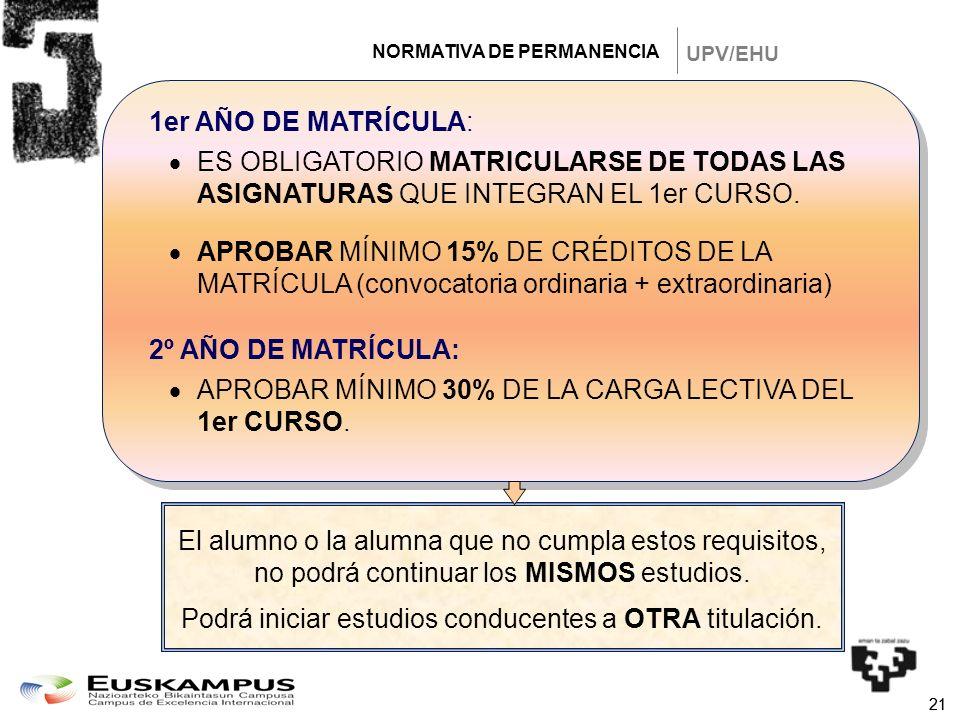 21 NORMATIVA DE PERMANENCIA 1er AÑO DE MATRÍCULA: ES OBLIGATORIO MATRICULARSE DE TODAS LAS ASIGNATURAS QUE INTEGRAN EL 1er CURSO. APROBAR MÍNIMO 15% D