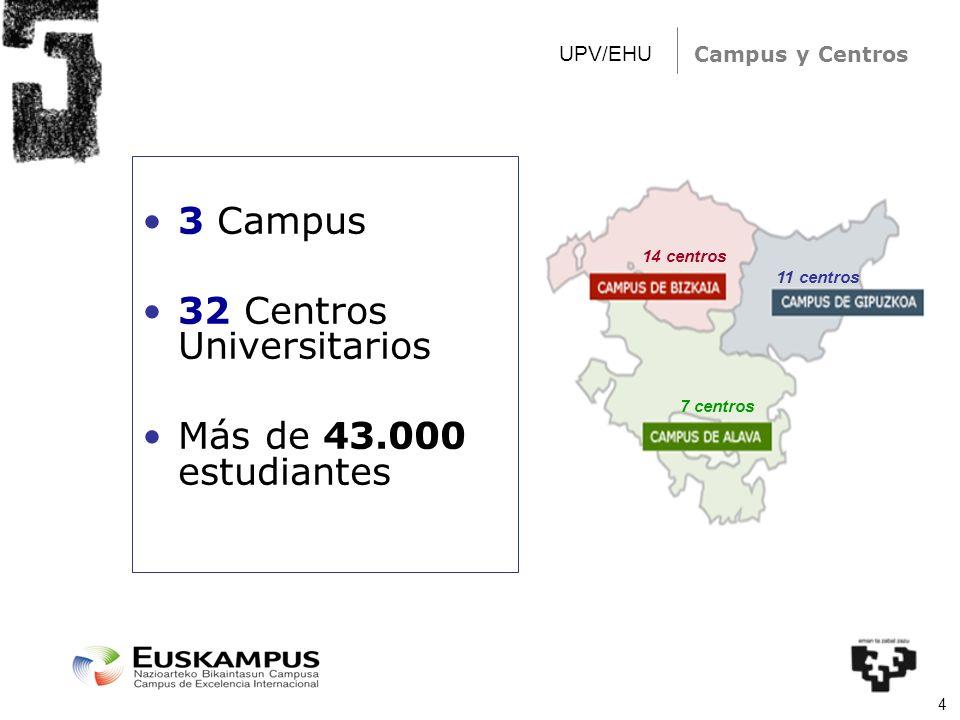 4 UPV/EHU Campus y Centros 3 Campus 32 Centros Universitarios Más de 43.000 estudiantes 14 centros 11 centros 7 centros