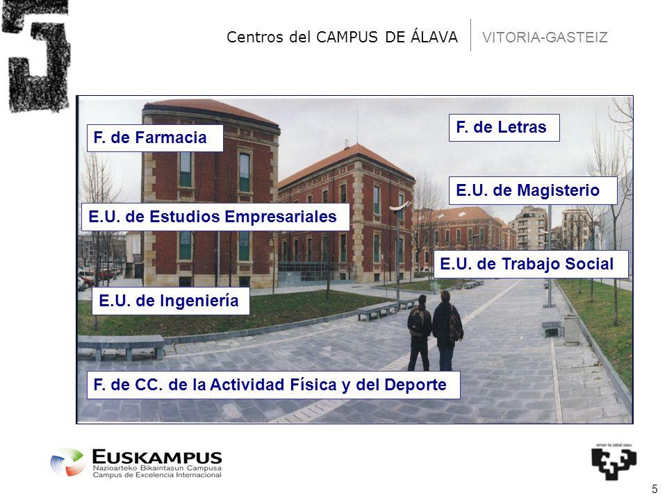 5 Centros del CAMPUS DE ÁLAVA VITORIA-GASTEIZ F. de Letras F. de Farmacia E.U. de Estudios Empresariales E.U. de Ingeniería F. de CC. de la Actividad
