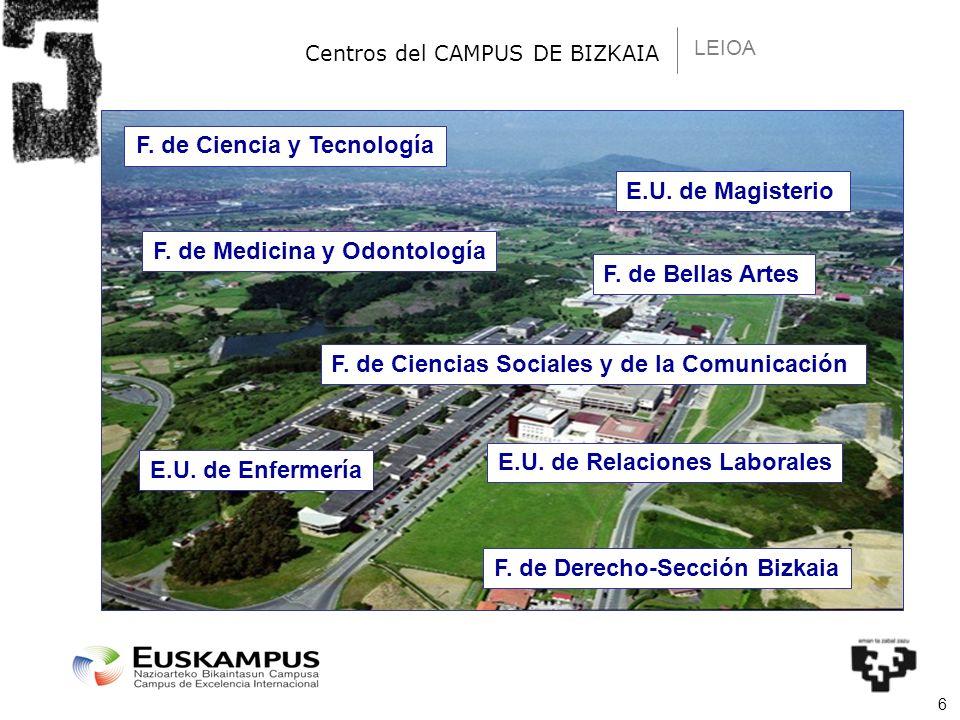 6 Centros del CAMPUS DE BIZKAIA LEIOA F. de Ciencia y Tecnología F. de Medicina y Odontología F. de Bellas Artes F. de Ciencias Sociales y de la Comun