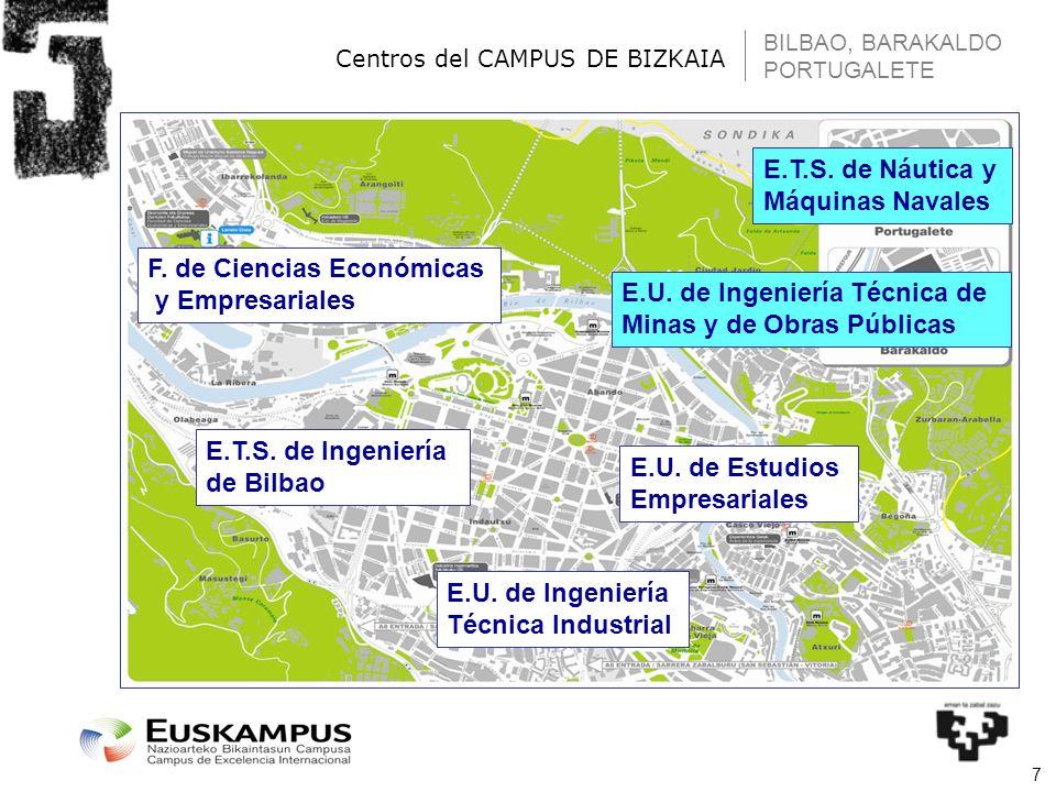 7 Centros del CAMPUS DE BIZKAIA BILBAO, BARAKALDO PORTUGALETE F. de Ciencias Económicas y Empresariales E.U. de Estudios Empresariales E.T.S. de Náuti