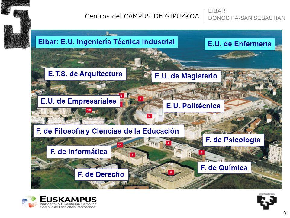 8 Centros del CAMPUS DE GIPUZKOA EIBAR DONOSTIA-SAN SEBASTIÁN Eibar: E.U. Ingeniería Técnica Industrial E.U. de Enfermería E.T.S. de Arquitectura E.U.