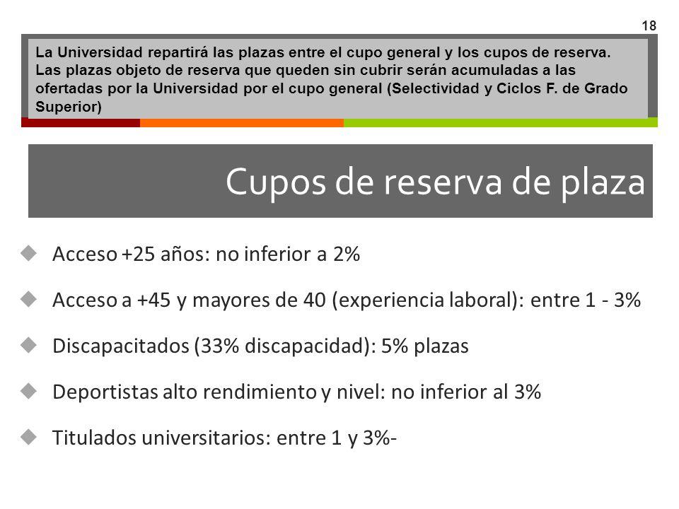 Cupos de reserva de plaza Acceso +25 años: no inferior a 2% Acceso a +45 y mayores de 40 (experiencia laboral): entre 1 - 3% Discapacitados (33% disca
