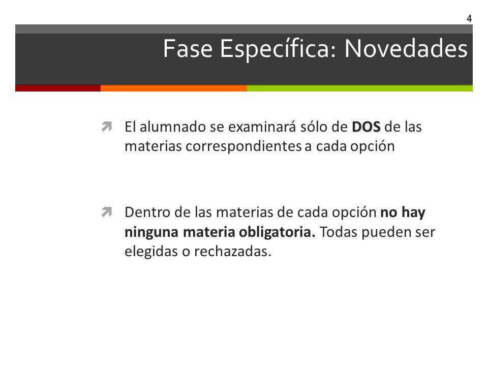 Fase Específica: Novedades DOS El alumnado se examinará sólo de DOS de las materias correspondientes a cada opción Dentro de las materias de cada opci