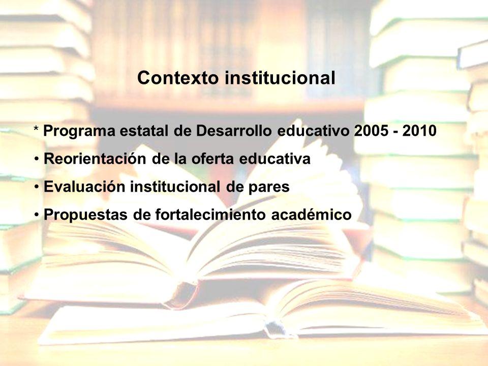 Contexto institucional * Programa estatal de Desarrollo educativo 2005 - 2010 Reorientación de la oferta educativa Evaluación institucional de pares P