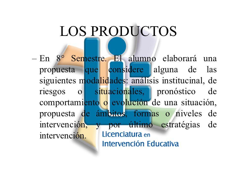 LOS PRODUCTOS Los productos de las Prácticas Profesionales tendrán las siguientes caracterísaticas: –En 6° Semestre: El alumno elaborará reportes, caracterizando problemáticas y situaciones.