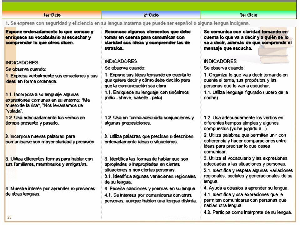 27 1er Ciclo 2° Ciclo 3er Ciclo 1. Se expresa con seguridad y eficiencia en su lengua materna que puede ser español o alguna lengua indígena. Expone o