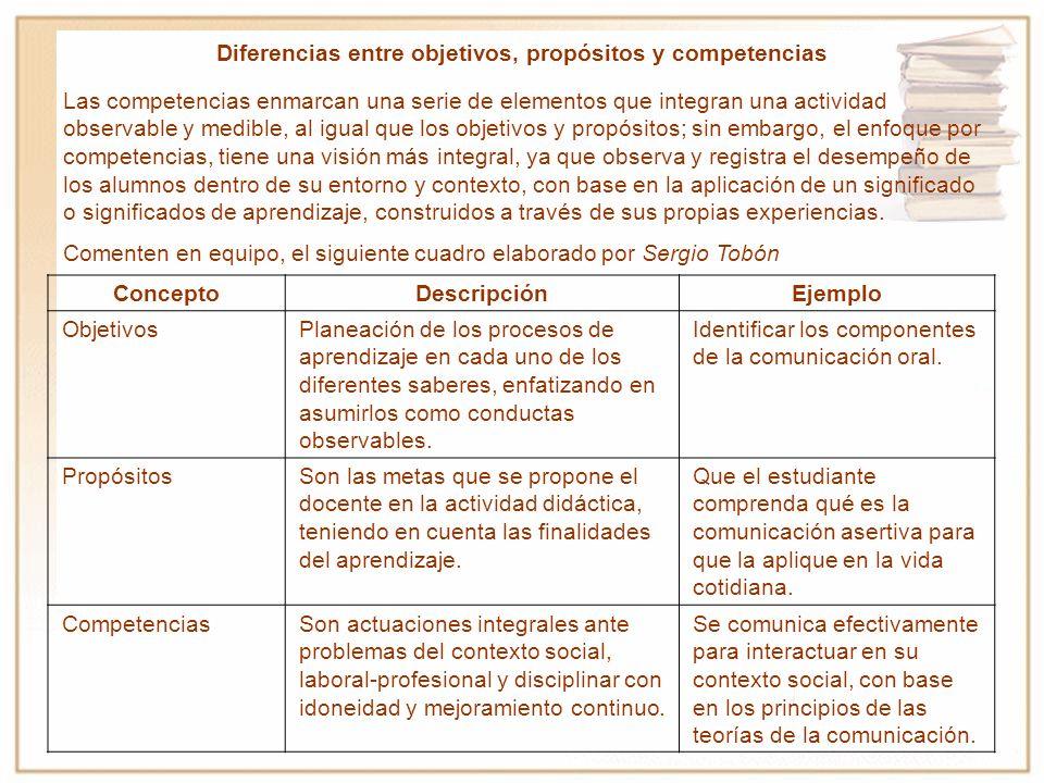 Diferencias entre objetivos, propósitos y competencias Las competencias enmarcan una serie de elementos que integran una actividad observable y medibl