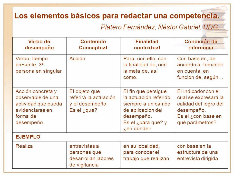 Los elementos básicos para redactar una competencia. Platero Fernández, Néstor Gabriel, UDG. Verbo de desempeño Contenido Conceptual Finalidad context