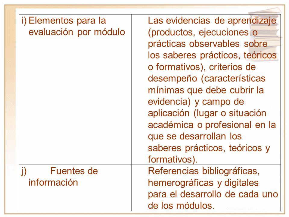 i)Elementos para la evaluación por módulo Las evidencias de aprendizaje (productos, ejecuciones o prácticas observables sobre los saberes prácticos, t