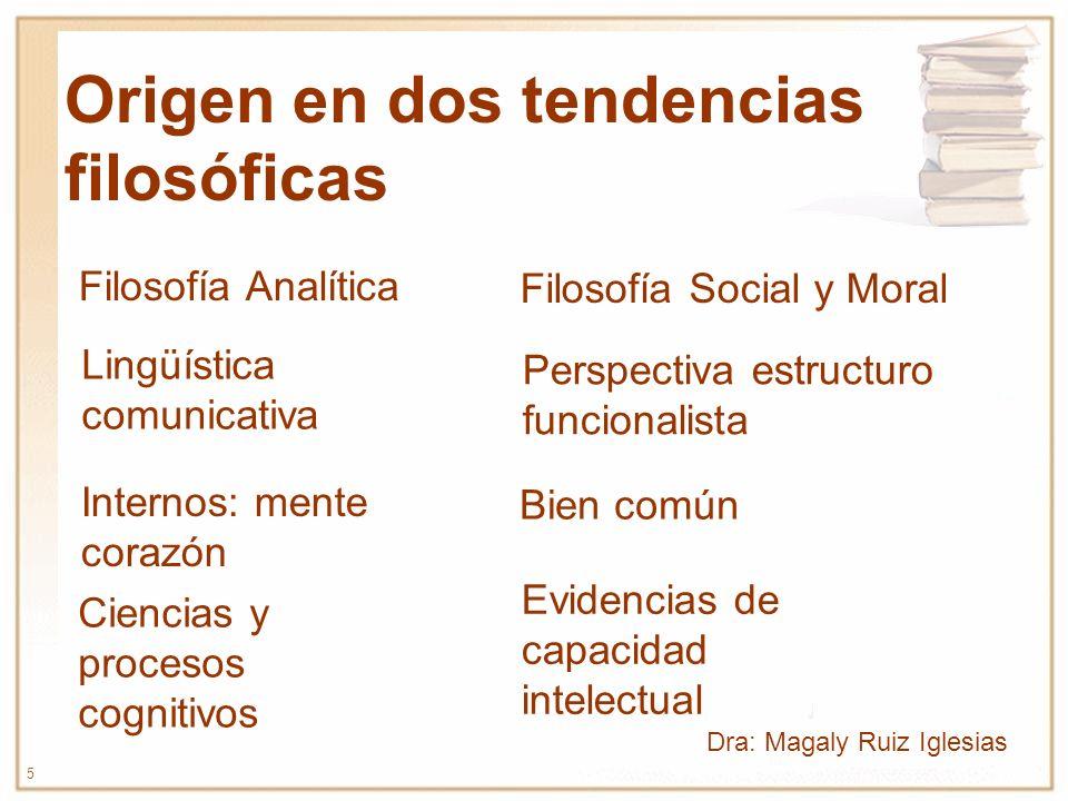 5 Origen en dos tendencias filosóficas Filosofía Analítica Internos: mente corazón Ciencias y procesos cognitivos Filosofía Social y Moral Perspectiva
